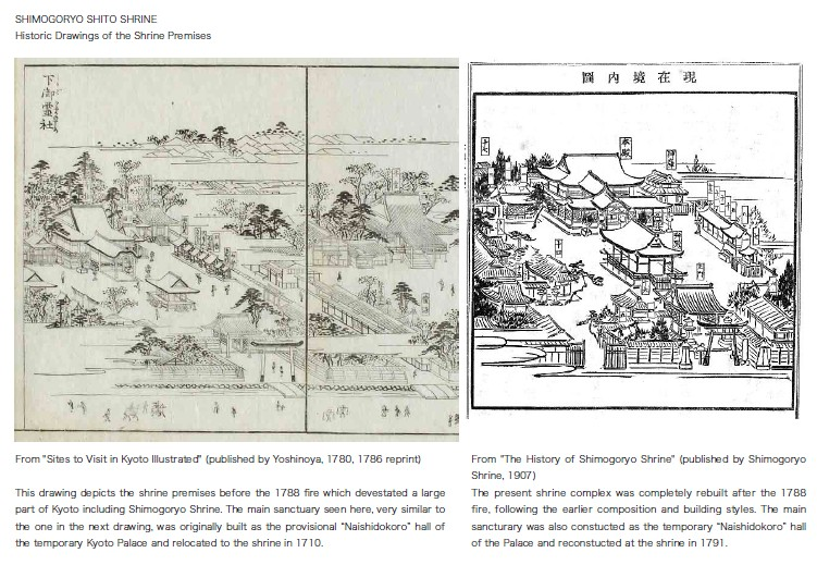 Historical Drawings of Shimogoryo Shrine